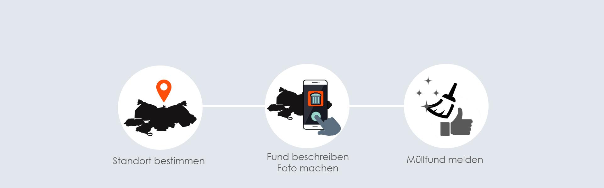 2 buerger meldung ©brain-SCC GmbH