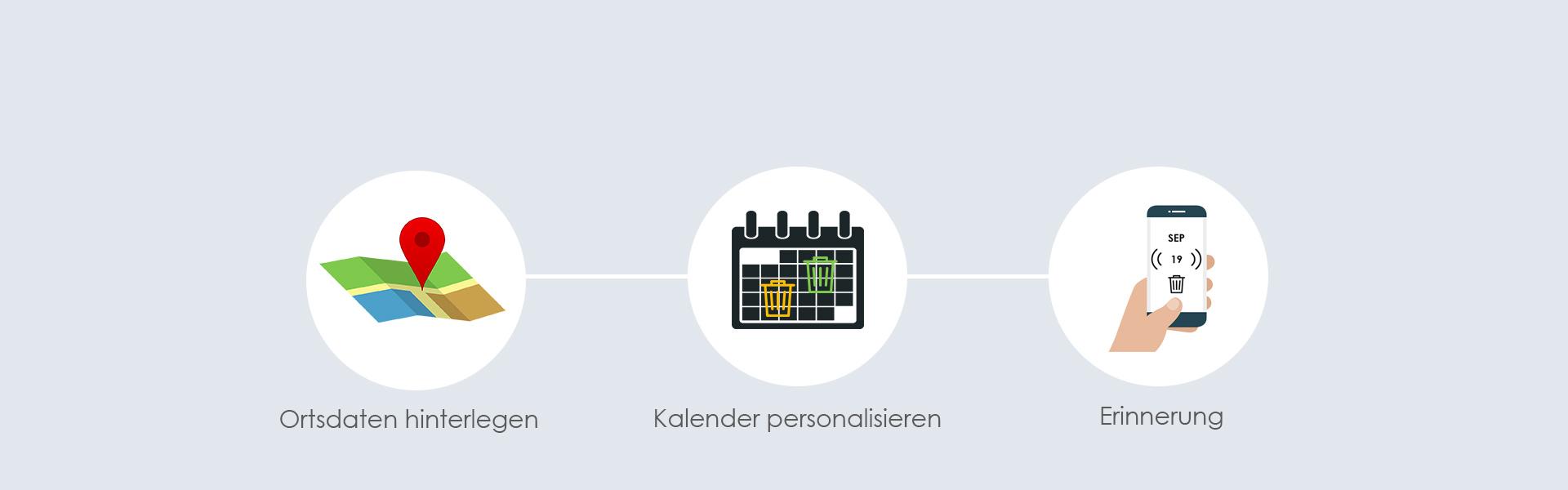 3 muell kalender ©brain-SCC GmbH